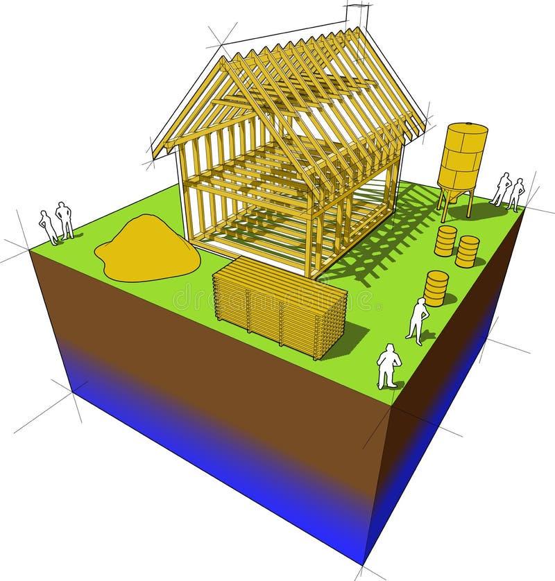 Разделенная диаграмма рамок дома иллюстрация вектора