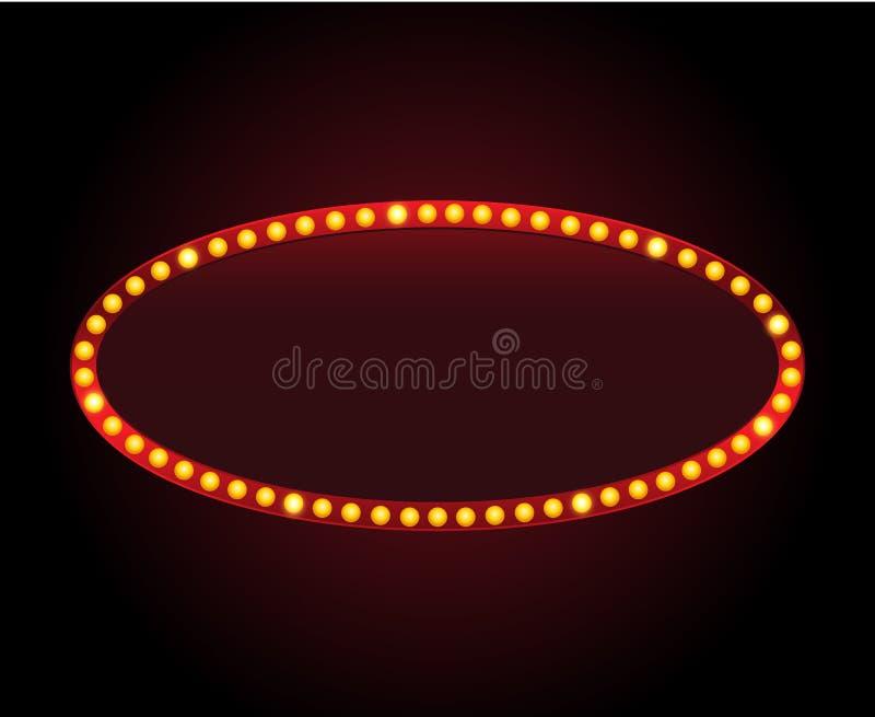 Рамка знака театра вектора прямоугольника с светами бесплатная иллюстрация
