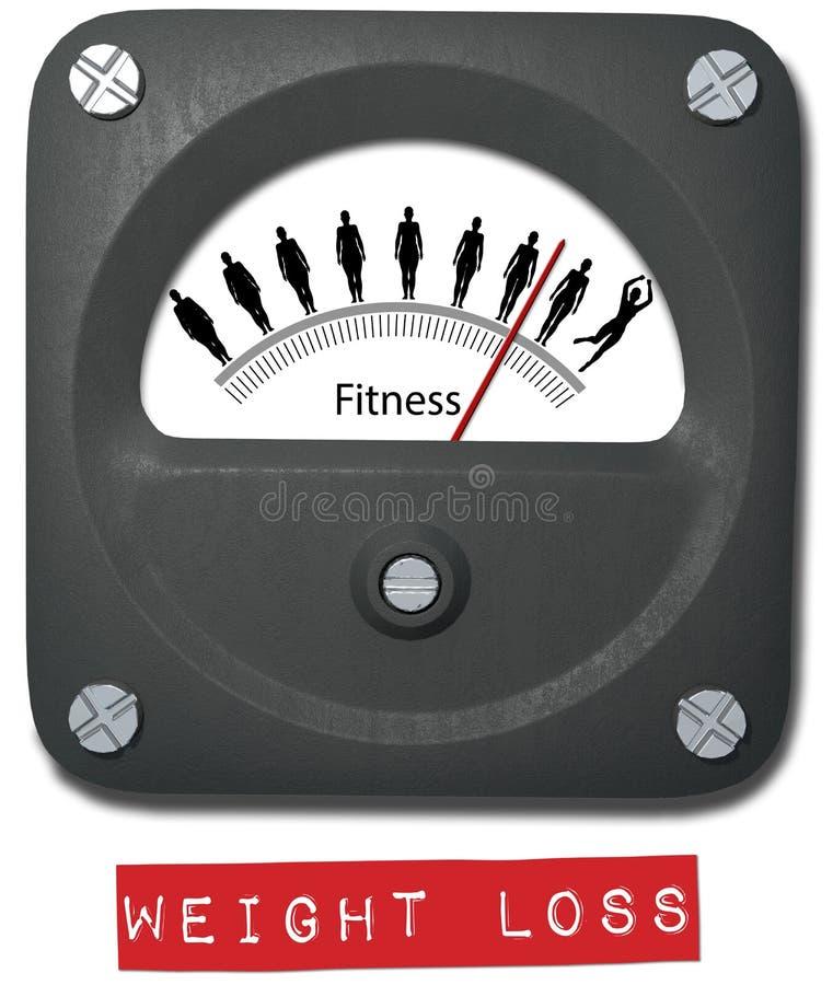 Раньше после suc фитнеса потери веса измерения метра иллюстрация вектора