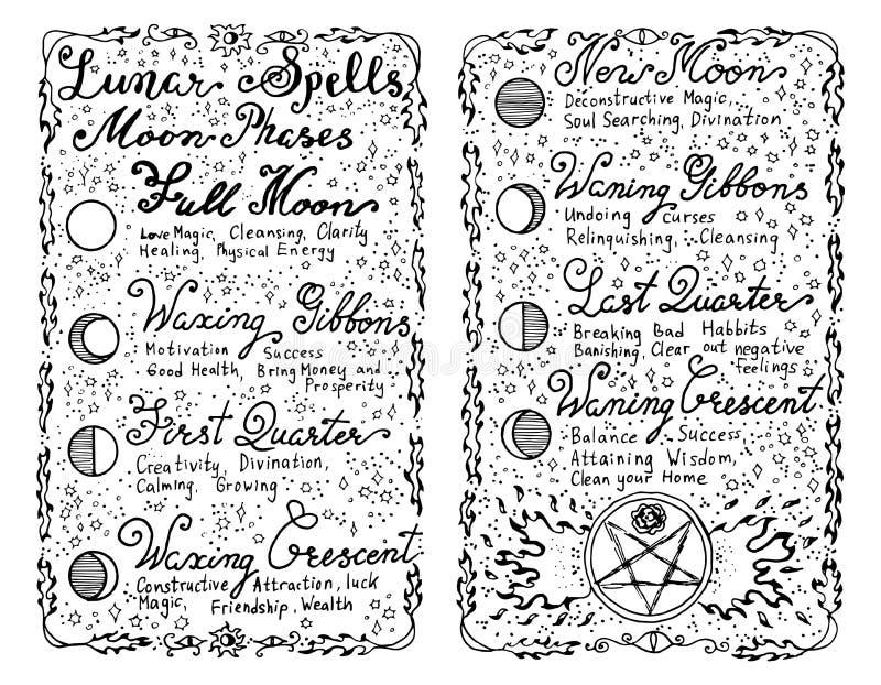 Раскройте дневник с магическими заклинаниями написанными рукой лунными на белизне иллюстрация вектора