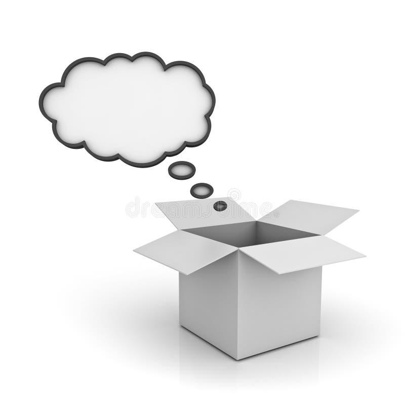 Раскройте коробку с пустым пузырем мысли бесплатная иллюстрация