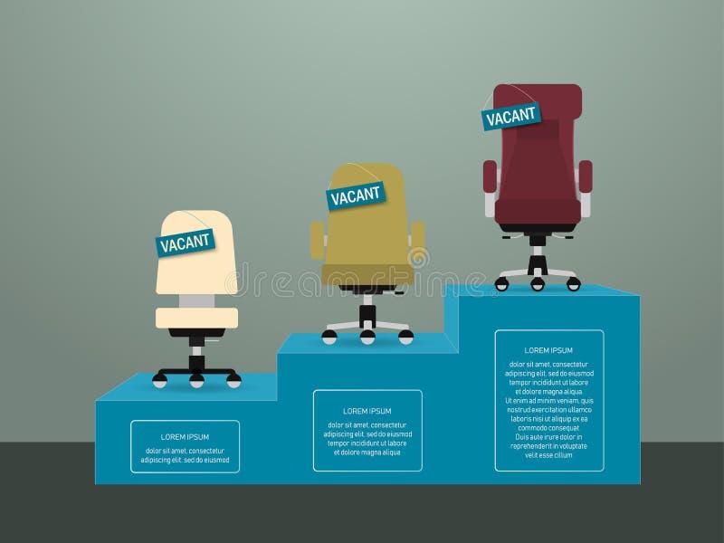 Расположение стульев офиса и знака вакансии Нанимать и завербовывать бесплатная иллюстрация