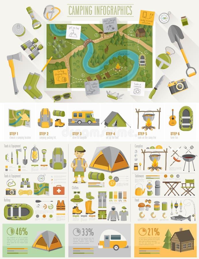 Располагаясь лагерем Infographic установило с диаграммами и другими элементами иллюстрация вектора