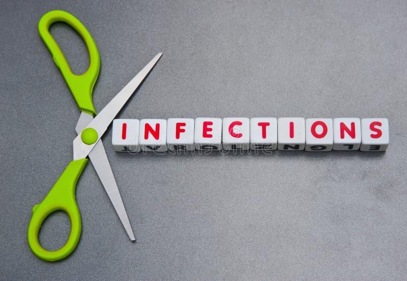 Резать вне инфекции стоковая фотография rf