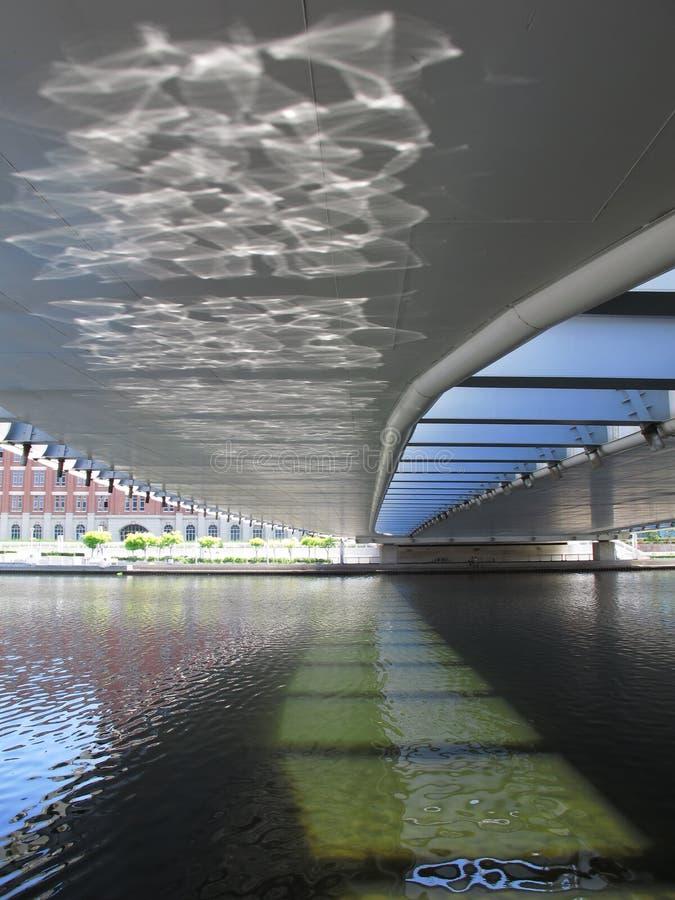 Река (Тяньцзинь) стоковые фотографии rf