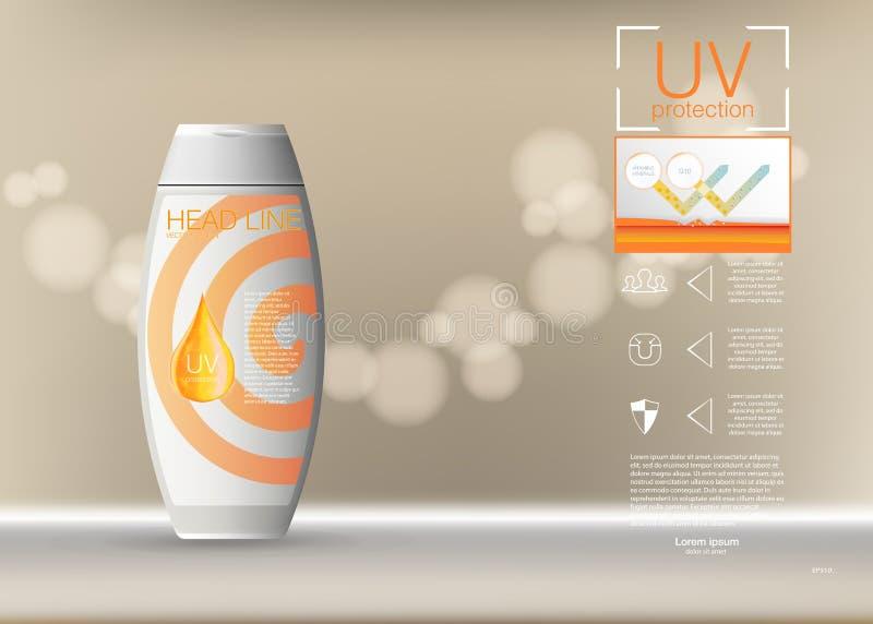 Реклама продукта косметик дизайна Иллюстрация EPS10 вектора Шаблон объявлений Sunblock иллюстрация вектора