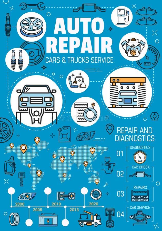 Ремонт автомобилей, infographics запасных частей обслуживания автомобиля иллюстрация штока