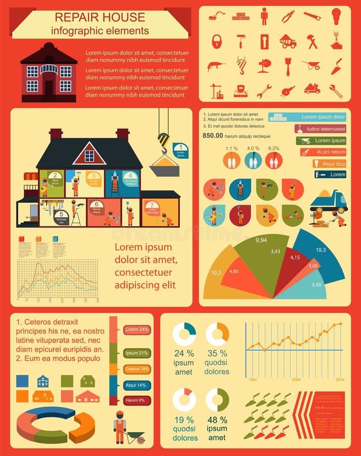 Ремонт дома infographic, установил элементы иллюстрация штока