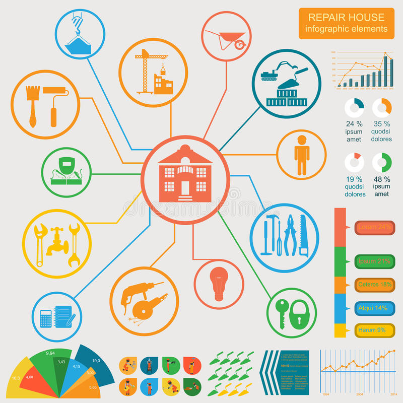 Ремонт дома infographic, установил элементы иллюстрация вектора