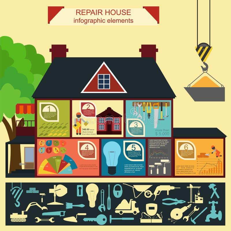 Ремонт дома infographic, установил элементы бесплатная иллюстрация