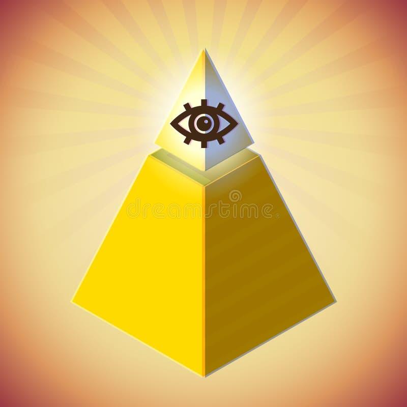 Ретро плакат с полностью видя глазом и пирамидой иллюстрация штока