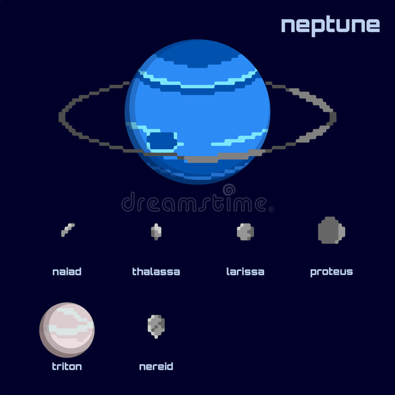 Ретро minimalistic комплект Нептуна и лун бесплатная иллюстрация