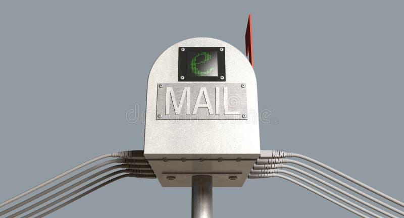 Ретро Postbox электронной почты иллюстрация штока