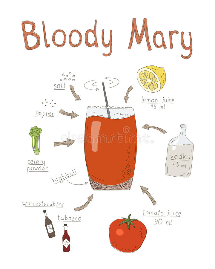 Рецепт коктеиля кровопролитной Mary иллюстрация штока