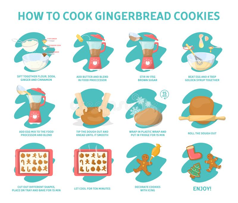 Рецепт печений пряника для печь дома бесплатная иллюстрация