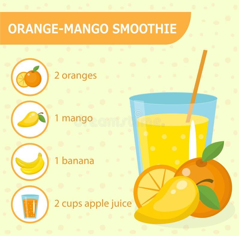 Рецепт smoothie апельсина и манго с ингридиентами иллюстрация вектора