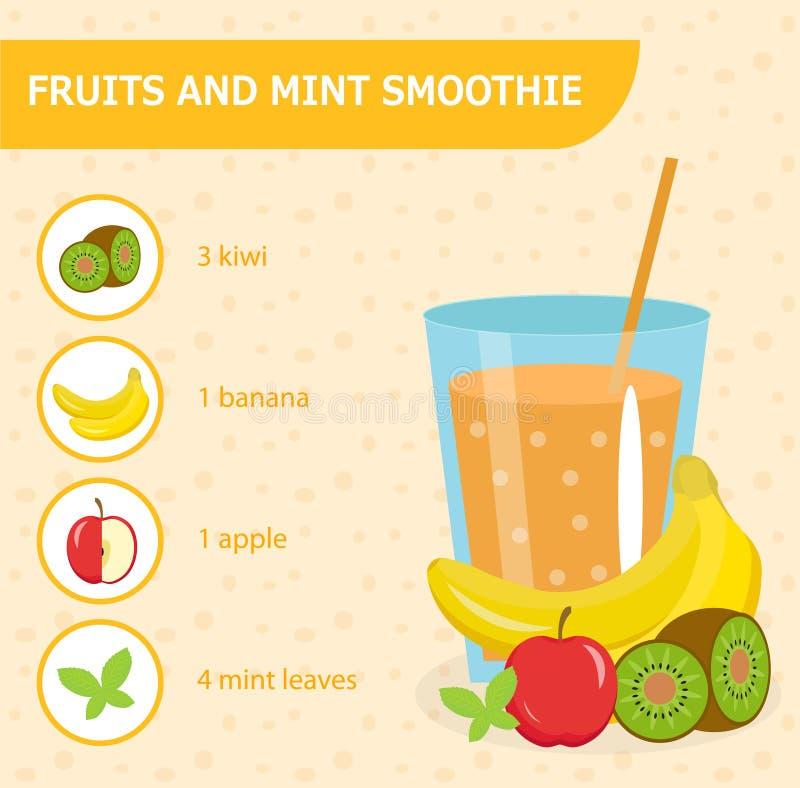 Рецепт smoothie плодоовощ и мяты с ингридиентами Вытрезвитель Органическое сырцовое встряхивание, здоровые пить также вектор иллю иллюстрация штока