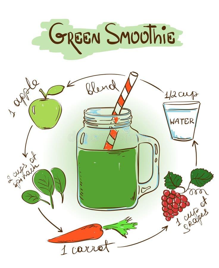 Рецепт smoothie эскиза зеленый бесплатная иллюстрация