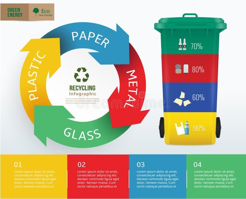 Рециркулируйте ненужные ящики infographic стоковое изображение