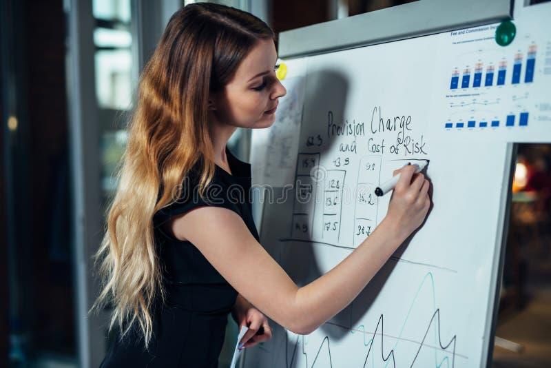 Риски коммерсантки оценивая новой стратегии бизнеса рисуя диаграмму на whiteboard стоя в конференц-зале стоковые фото