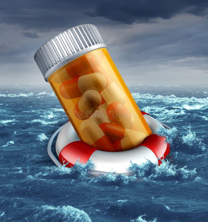 Риск плана здравоохранения бесплатная иллюстрация