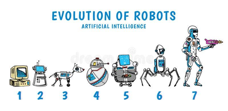 Роботы и развитие технологии Развитие этапов андроид искусственний мозг обходит вокруг mainboard электронной сведении принципиаль иллюстрация штока