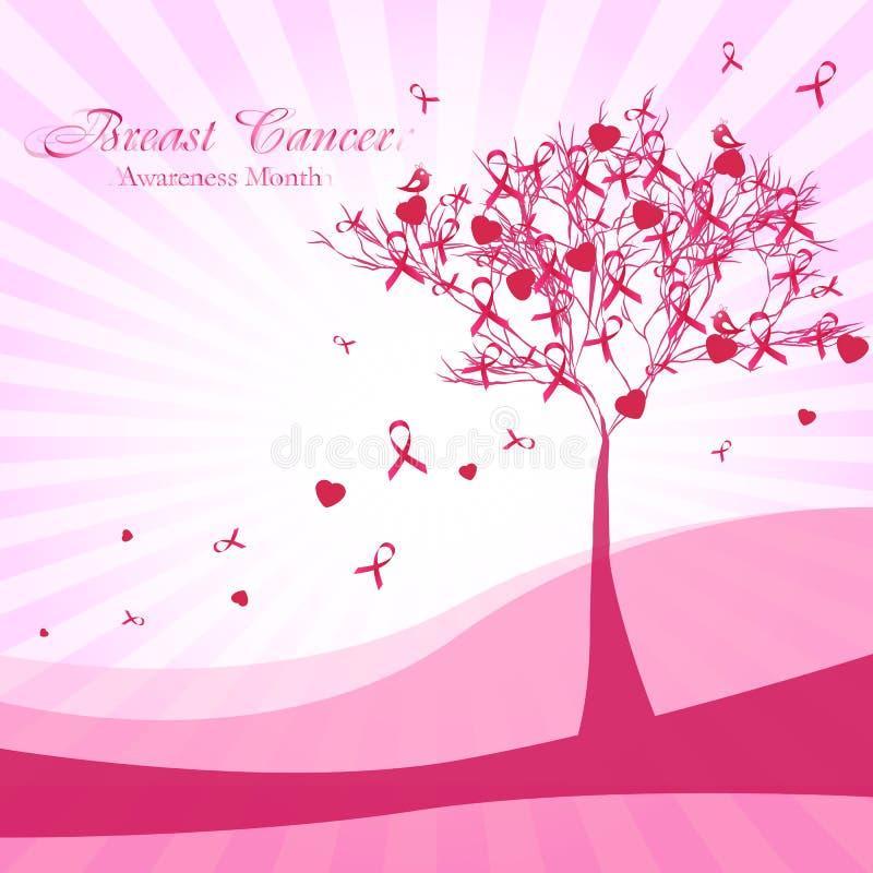 Розовое дерево с лентами и сердцами Месяц осведомленности рака молочной железы стоковая фотография