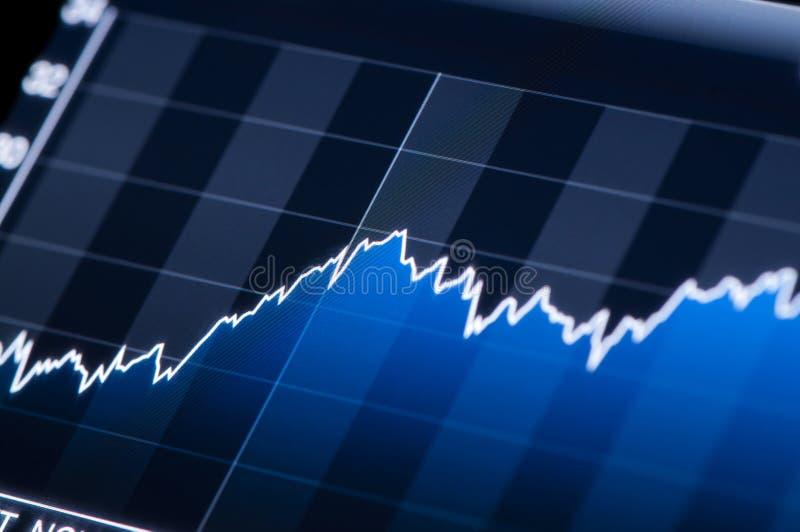 Рост графика состояния запасов стоковые фотографии rf