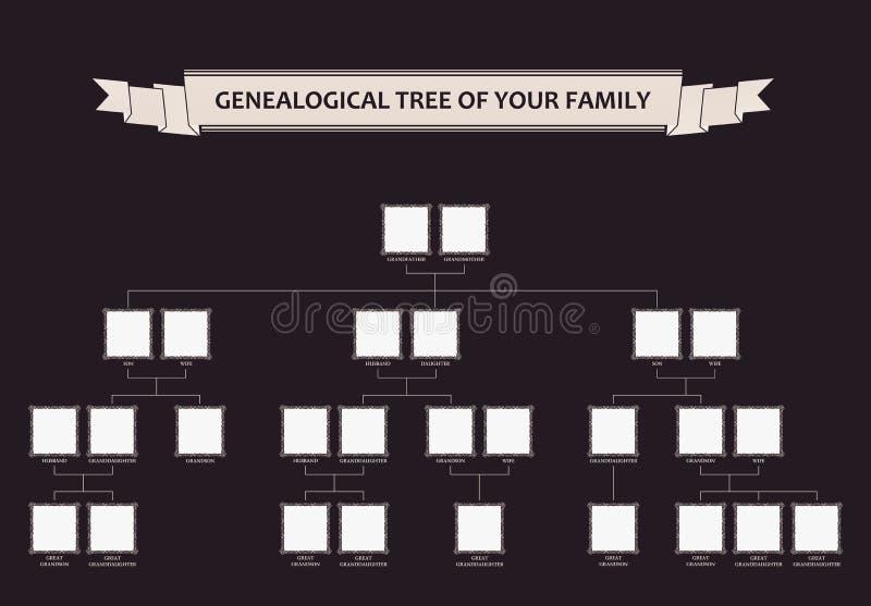 Родословное дерево вашей семьи каллиграфическо иллюстрация штока