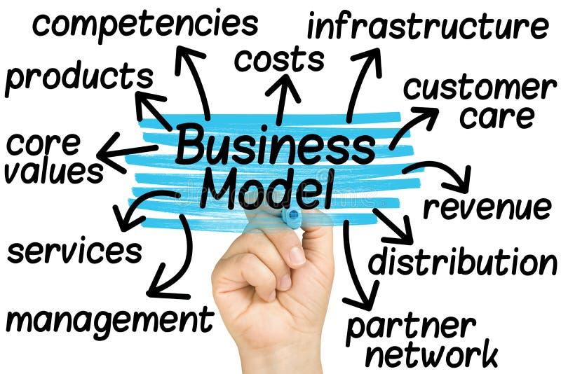 Рука выделяя изолированную бирку бизнеса модель стоковое фото