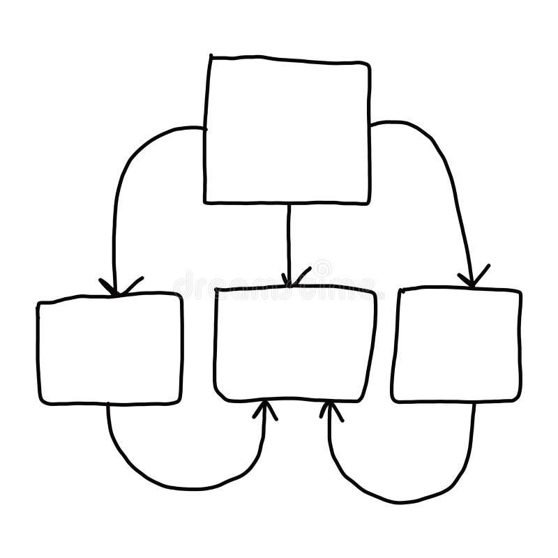 Рука графиков чертежа бизнесмена формы символов геометрические бесплатная иллюстрация