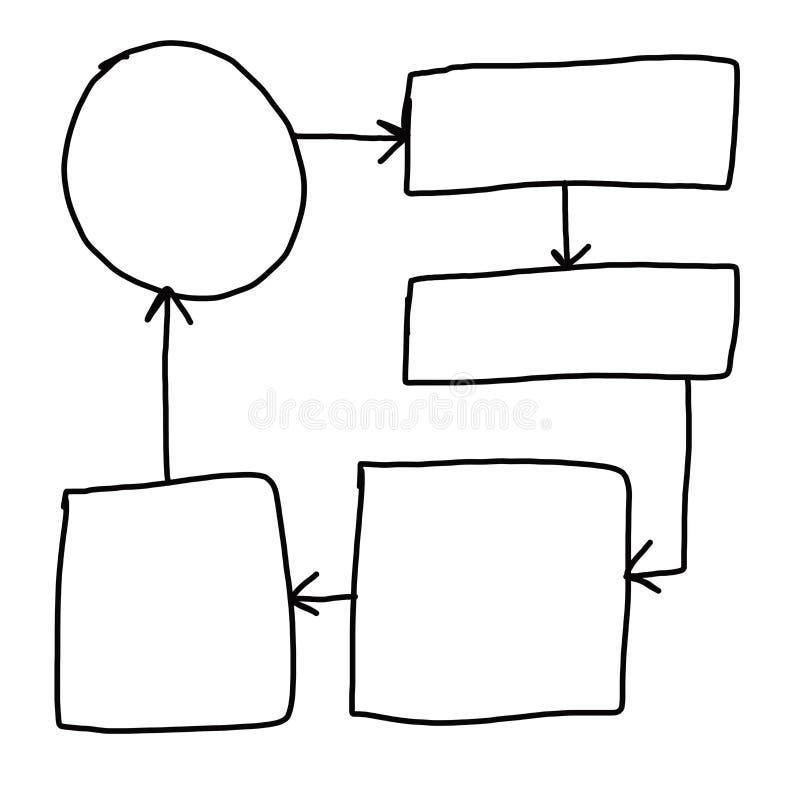 Рука графиков чертежа бизнесмена формы символов геометрические иллюстрация штока