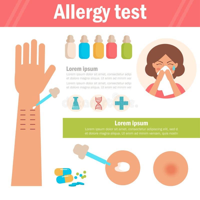 Рука испытания аллергии, пипетка иллюстрация вектора