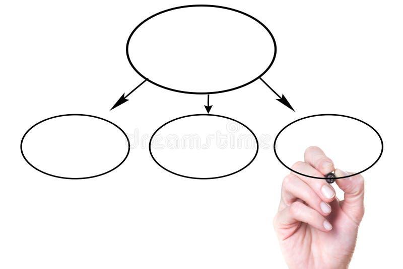 Рука писать диаграмму отростчатой схемы технологического процесса стоковое фото rf