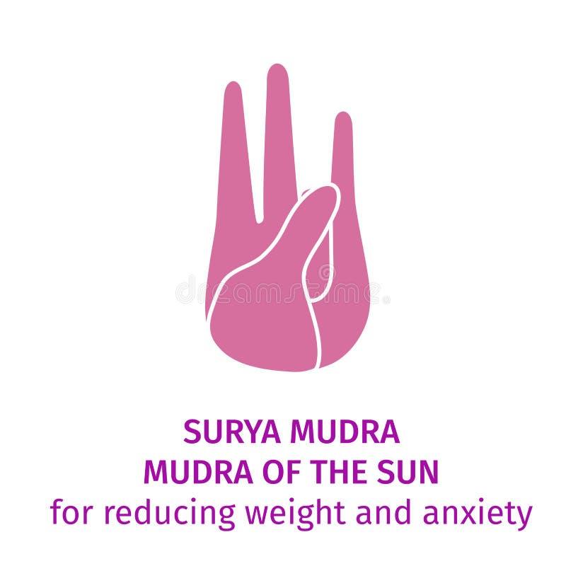 Рука элемента в mudra Surya йоги - mudra солнца Иллюстрация для студии йоги, открытки вектора, сувениры r иллюстрация вектора