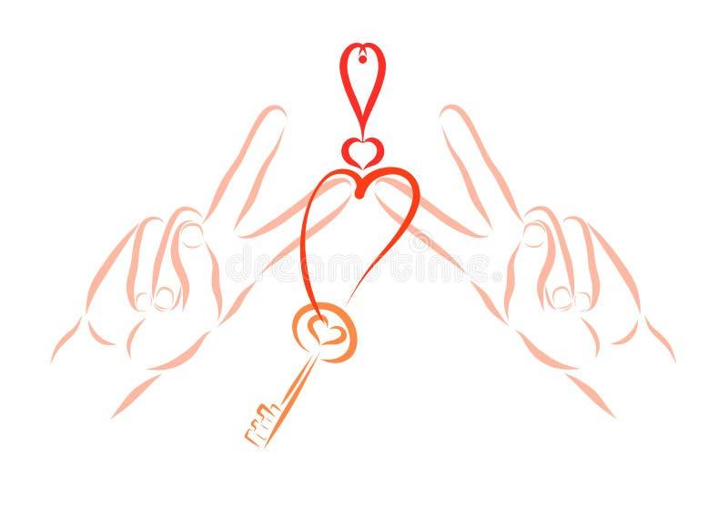2 руки, знак победы, пользуются ключом с сердцем и восклицательным знаком бесплатная иллюстрация
