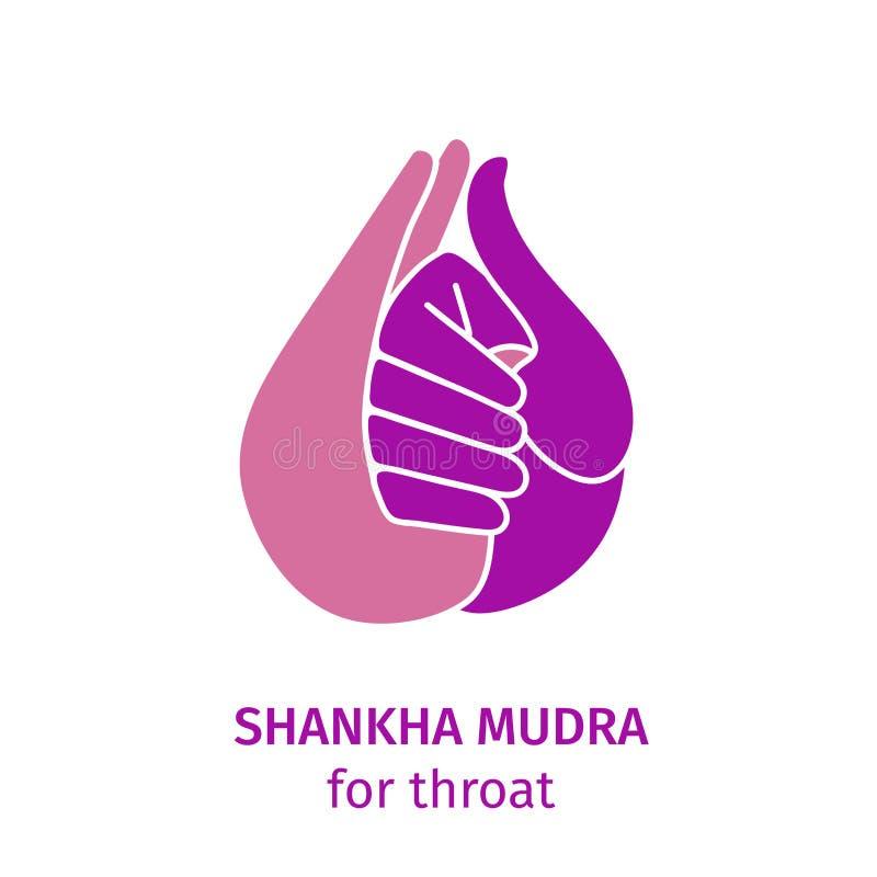 Руки mudra shankha йоги элемента Иллюстрация для студии йоги, открытки вектора, сувениры Розовая рука и пурпурная рука иллюстрация вектора