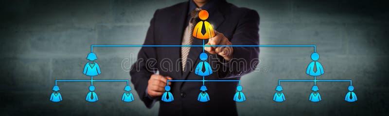 Руководитель выделяя главный исполнительный директор в организационной схеме стоковые изображения