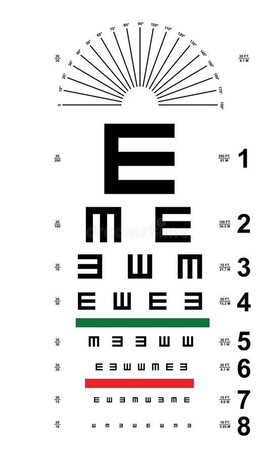 Рушась диаграмма глаза Snellen e диаграммы глаза e иллюстрация штока