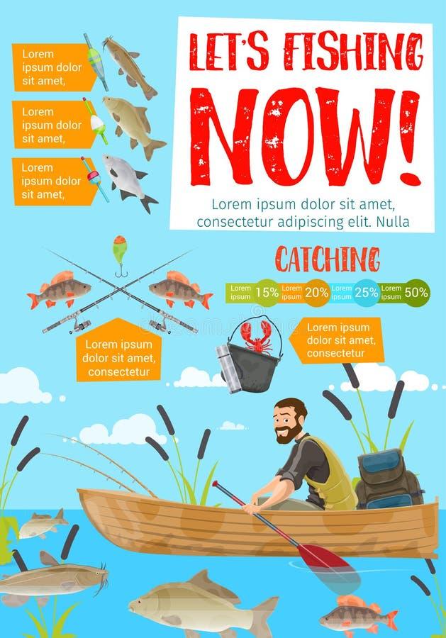 Рыболов в рыбах шлюпки заразительных Штанги и снасти иллюстрация штока