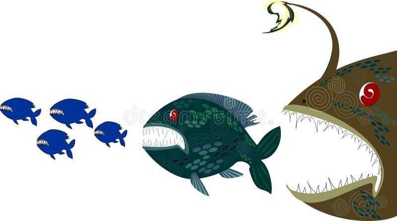 рыбы Глубок-моря бесплатная иллюстрация