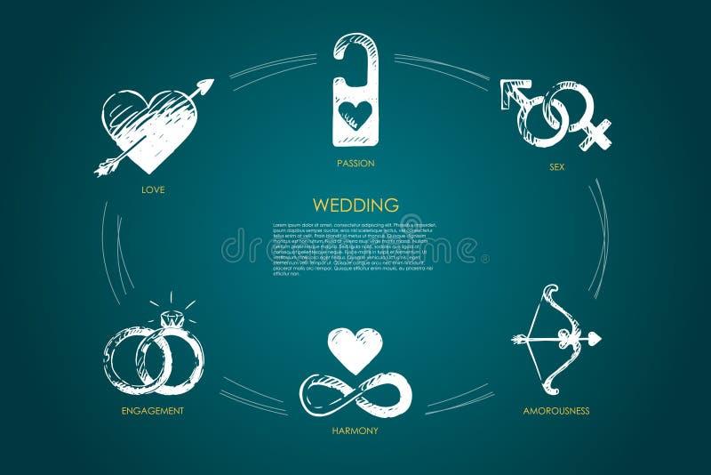 Свадьба - любовь, секс, захват, сработанность, amorousness, набор концепции вектора страсти иллюстрация вектора