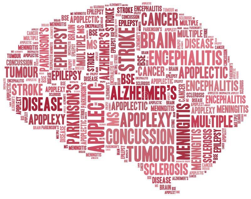 Связанная болезнь мозга облака слова бесплатная иллюстрация