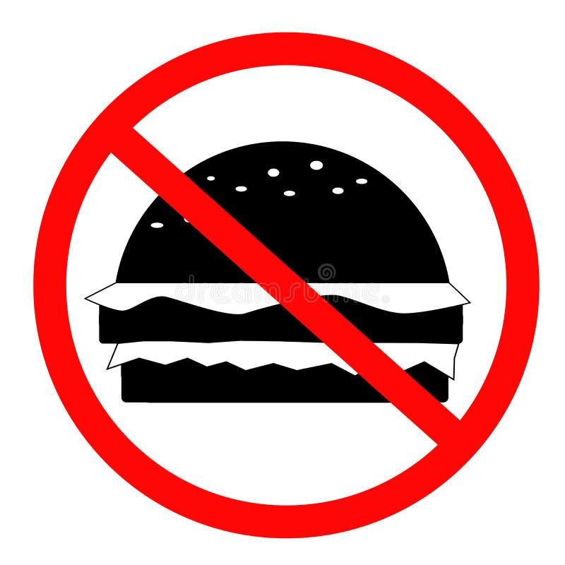 Сделайте не значок еды на белой предпосылке r отсутствие значка фаст-фуда для вашего дизайна вебсайта, логотипа, приложения, UI з иллюстрация штока