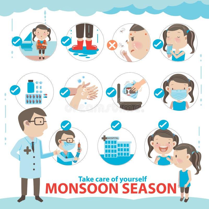 Сезон муссона иллюстрация штока