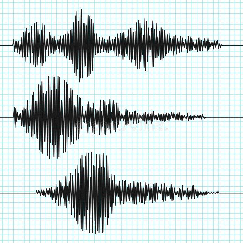 Сейсмограф частоты развевает, сейсмограмма, диаграммы землетрясения Комплект вектора сейсмической волны бесплатная иллюстрация
