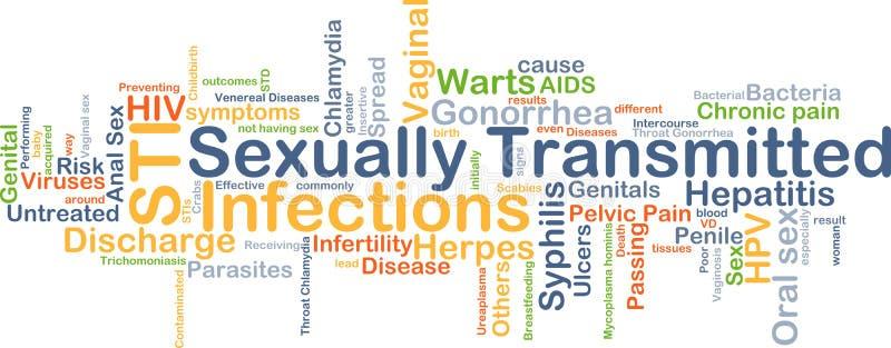 Сексуально - переданная концепция предпосылки STI инфекций иллюстрация штока