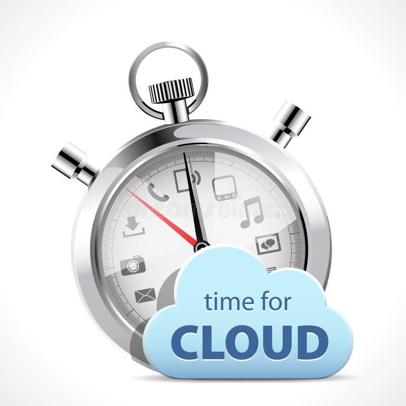 Секундомер - время для облаков иллюстрация штока