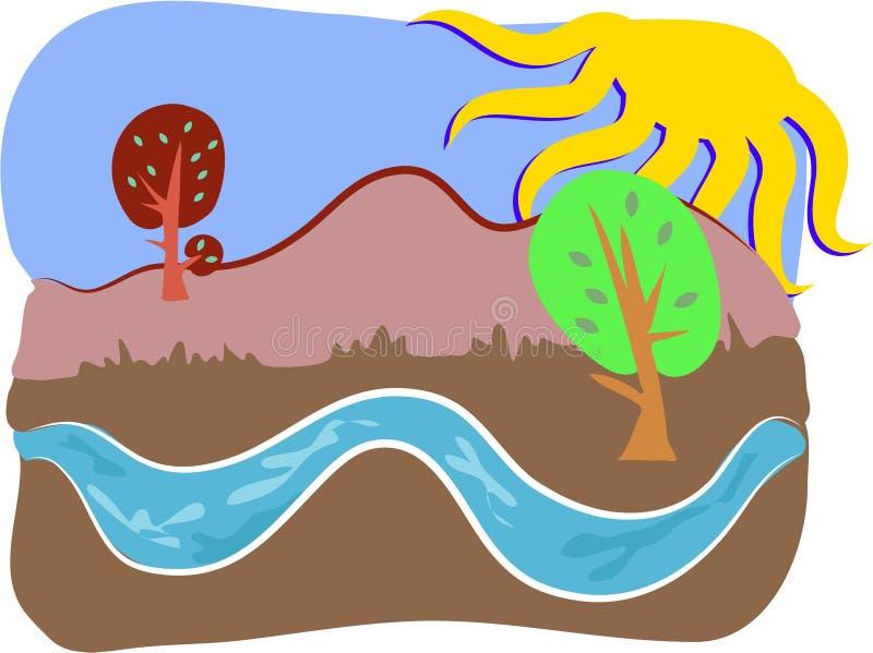 сельское место иллюстрация штока
