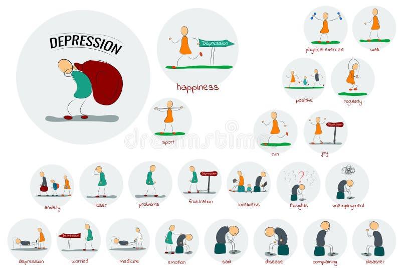 Семья женщины человека круглого значка установленная в депрессии бесплатная иллюстрация